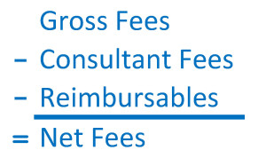 Net Fees math